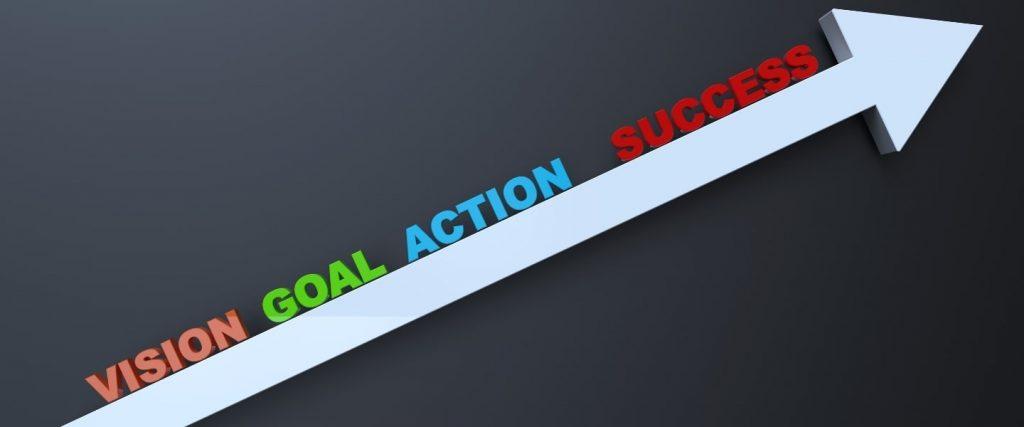 Visie-doel-acties-succes